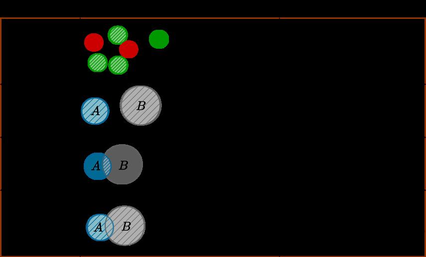 Теория вероятностей задачи с решениями егэ 2016 найти бесплатно как решить задачу по математике