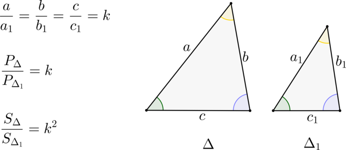 Задачи с решениями подобных треугольников задач с решением для турбо паскаля